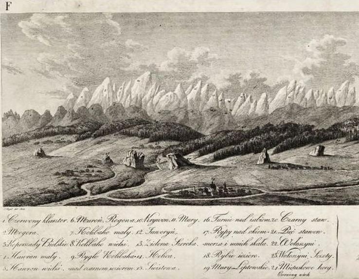Tatry - výhľad od poľskej strany, ukážka z knihy od Sanisława Staszica
